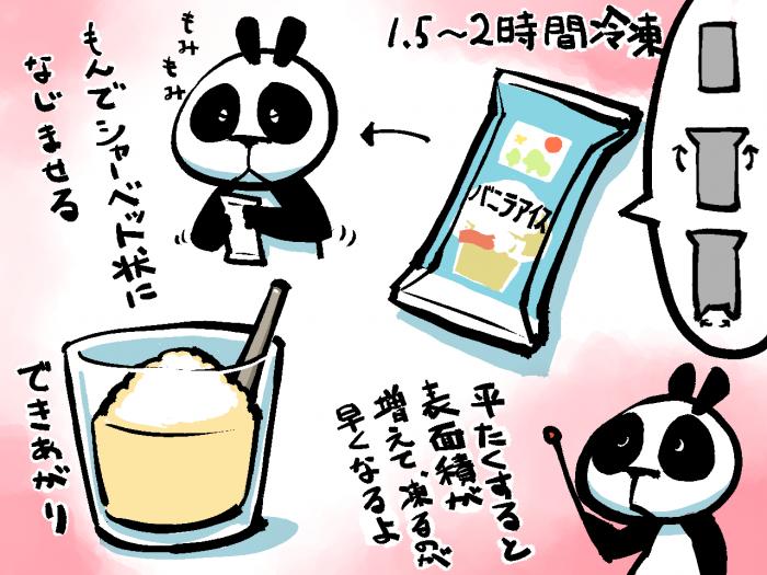 キッコーマン豆乳飲料アイスの図