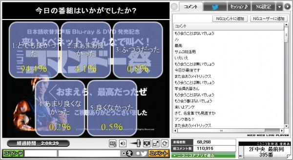 みんなで叫べ 『オレたちのコマンドー祭』 日本語吹替完全版Blu-ray&DVD発売記念