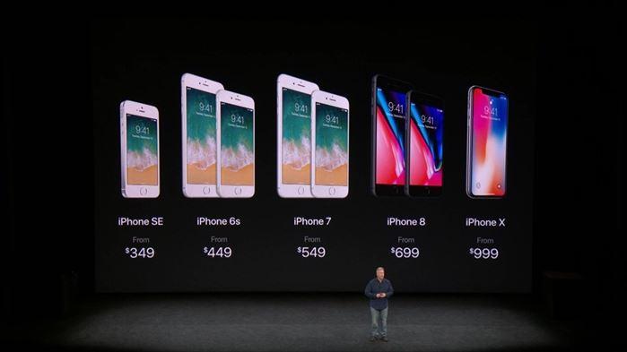 iPhoneラインナップ