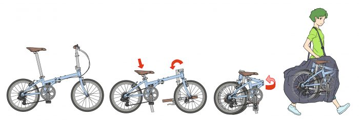 DAHON bordwalk folding image