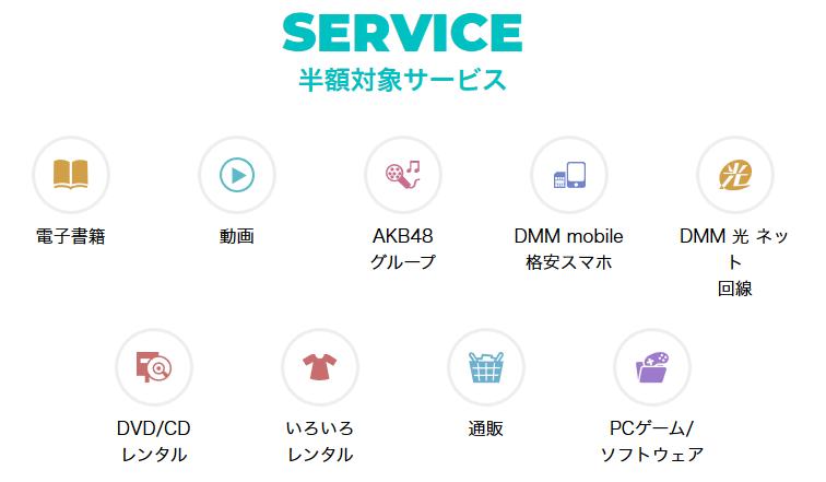 DMM.com20周年記念半額キャンペーン 対象サービス