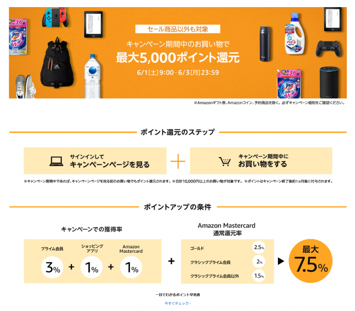 【最大5,000ポイント還元】 ポイントアップキャンペーン エントリーページ